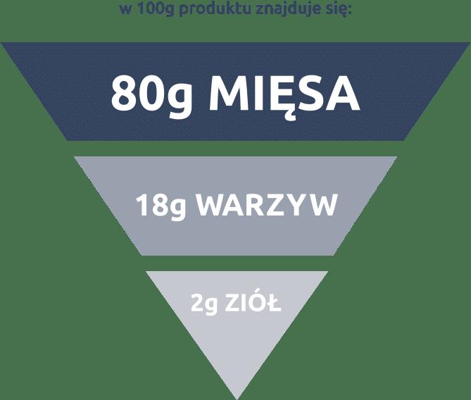 new-pyramid