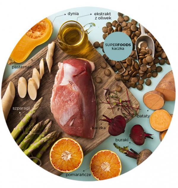 LINIA SUPERFOODS - kaczka | pasternak | burak | pomarańcza | szparagi | dynia
